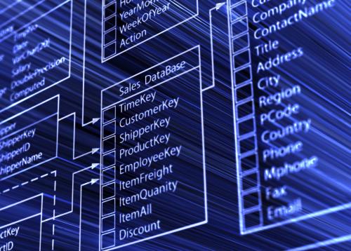 SQL DateTime Fonksiyonlarının Kullanımı
