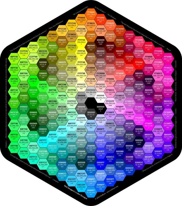HTML Renk Adları