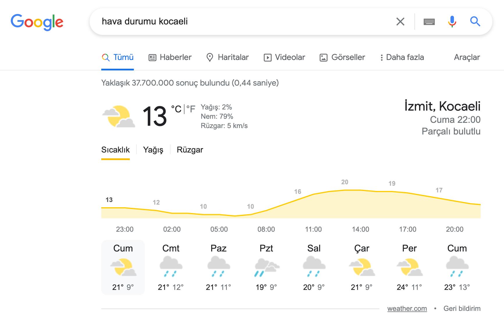 Google Hava Durumu